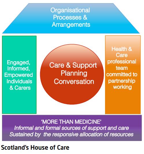 scotlands-house-of-care